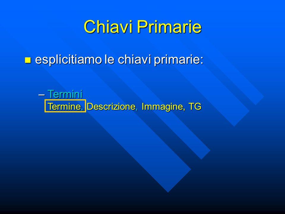 Chiavi Primarie esplicitiamo le chiavi primarie: esplicitiamo le chiavi primarie: –Termini Termine, Descrizione, Immagine, TG