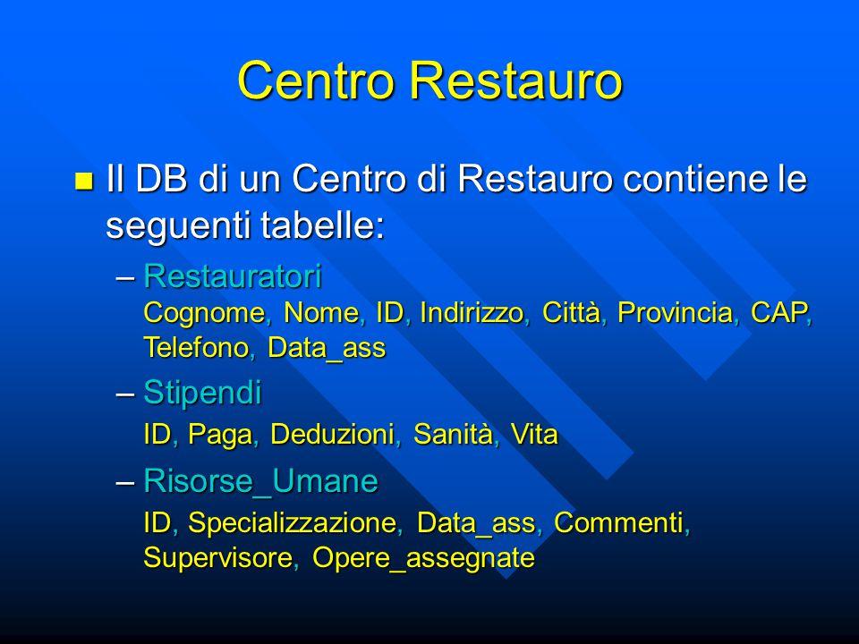 Centro Restauro Il DB di un Centro di Restauro contiene le seguenti tabelle: Il DB di un Centro di Restauro contiene le seguenti tabelle: –Restauratori Cognome, Nome, ID, Indirizzo, Città, Provincia, CAP, Telefono, Data_ass –Stipendi ID, Paga, Deduzioni, Sanità, Vita –Risorse_Umane ID, Specializzazione, Data_ass, Commenti, Supervisore, Opere_assegnate