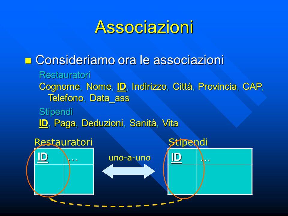 Associazioni Consideriamo ora le associazioni Consideriamo ora le associazioni ID… ID… RestauratoriStipendi Restauratori Cognome, Nome, ID, Indirizzo, Città, Provincia, CAP, Telefono, Data_ass Stipendi ID, Paga, Deduzioni, Sanità, Vita uno-a-uno