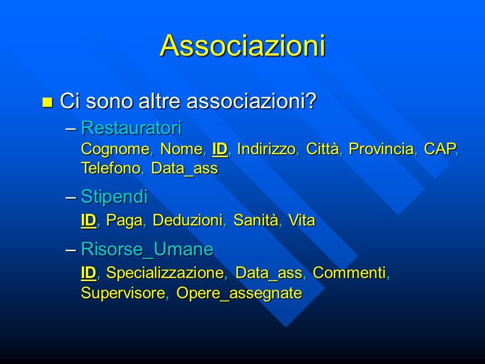 Associazioni C'è un'altra associazione tra Restauratori e Risorse_Umane C'è un'altra associazione tra Restauratori e Risorse_Umane ID… ID…Supervisore… RestauratoriRisorse_Umane Restauratori Cognome, Nome, ID, Indirizzo, Città, Provincia, CAP, Telefono, Data_ass Risorse_Umane ID, Specializzazione, Data_ass, Commenti, Supervisore, Opere_assegnate uno-a-molti