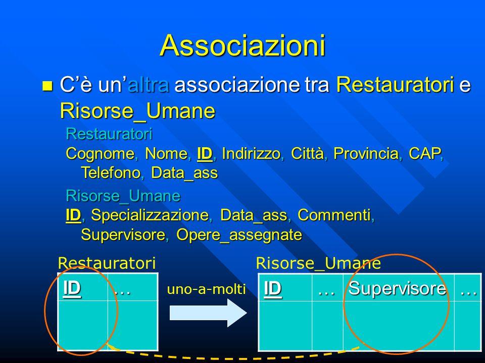 Associazioni Abbiamo individuato le associazioni: Abbiamo individuato le associazioni: ID… RestauratoriID… StipendiID… Risorse_Umane uno-a-uno uno-a-molti
