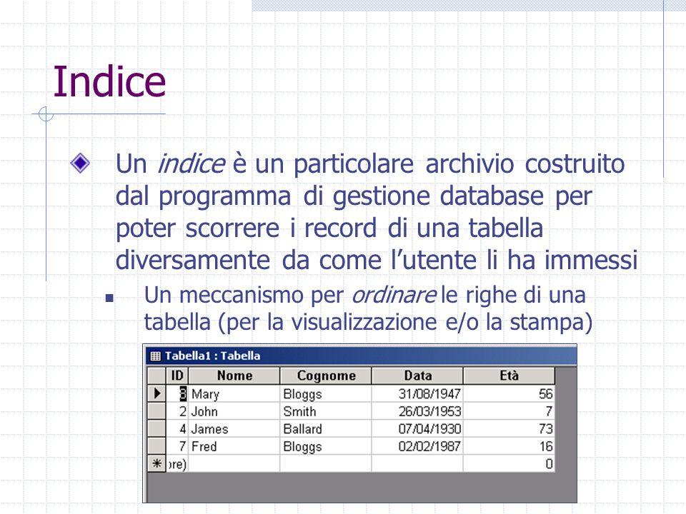 Indice Un indice è un particolare archivio costruito dal programma di gestione database per poter scorrere i record di una tabella diversamente da come l'utente li ha immessi Un meccanismo per ordinare le righe di una tabella (per la visualizzazione e/o la stampa)