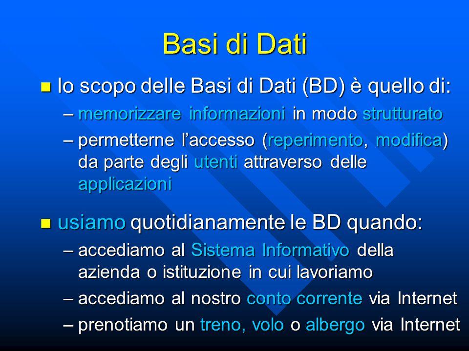 Ridondanza App 1 DB Sig.Rossi, Via Roma App 2 DB* REPLICA Sig.