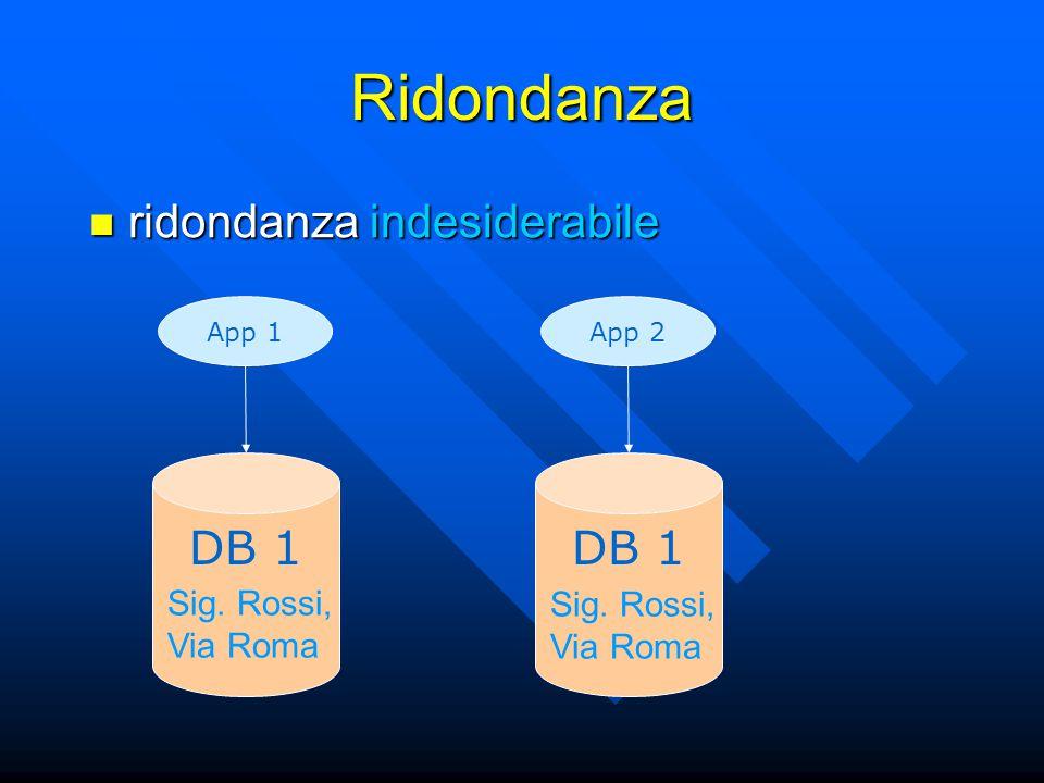 Ridondanza App 1 DB 1 Sig.