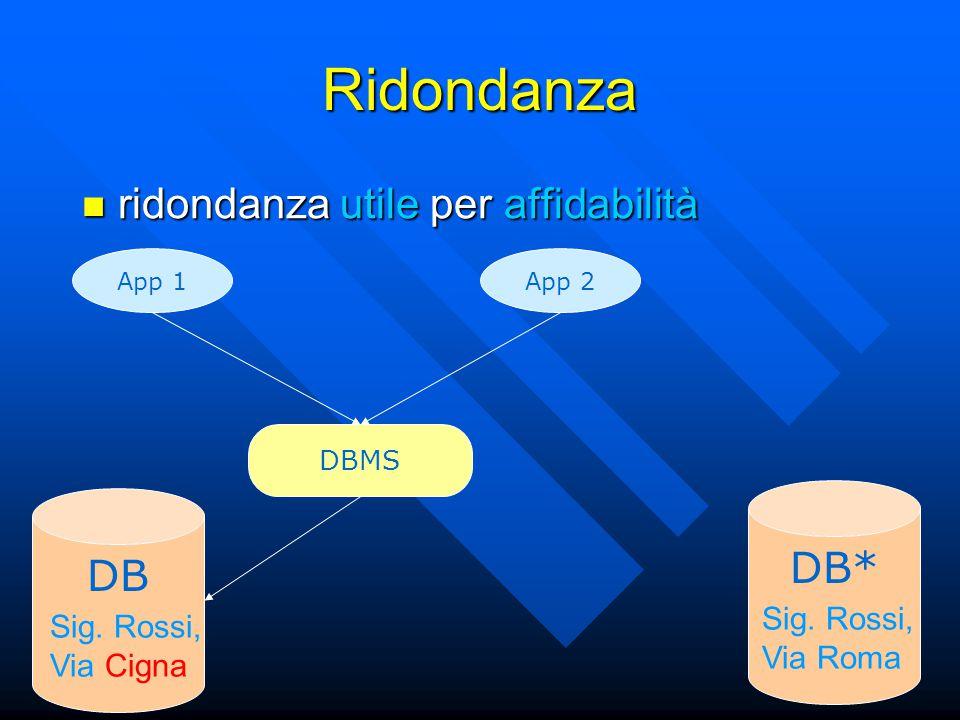 Ridondanza App 1 DB Sig. Rossi, Via Cigna App 2 DB* Sig.