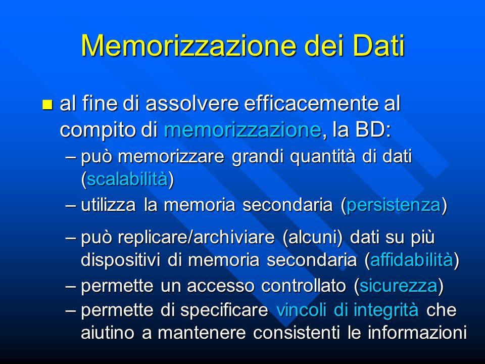 Ridondanza App 1 DB Sig.Rossi, Via Cigna App 2 DB* Sig.