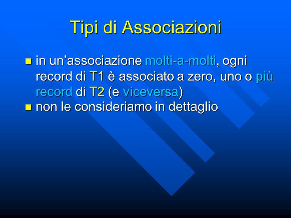 Tipi di Associazioni in un'associazione molti-a-molti, ogni record di T1 è associato a zero, uno o più record di T2 (e viceversa) in un'associazione molti-a-molti, ogni record di T1 è associato a zero, uno o più record di T2 (e viceversa) non le consideriamo in dettaglio non le consideriamo in dettaglio
