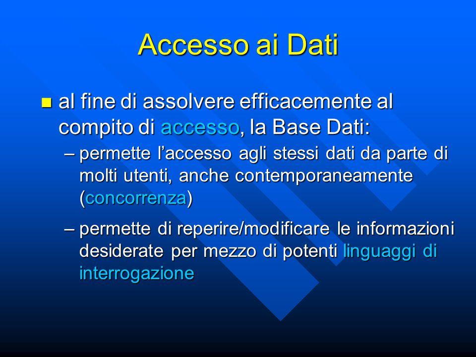 un Data Base Management System (DBMS) è una applicazione che permette di creare e gestire delle Basi di Dati memorizzate su disco attraverso il File System un Data Base Management System (DBMS) è una applicazione che permette di creare e gestire delle Basi di Dati memorizzate su disco attraverso il File System DBMS l'effettivo utilizzo delle BD avviene invece per mezzo di applicativi che sfruttano il DBMS per accedere alle BD stesse l'effettivo utilizzo delle BD avviene invece per mezzo di applicativi che sfruttano il DBMS per accedere alle BD stesse