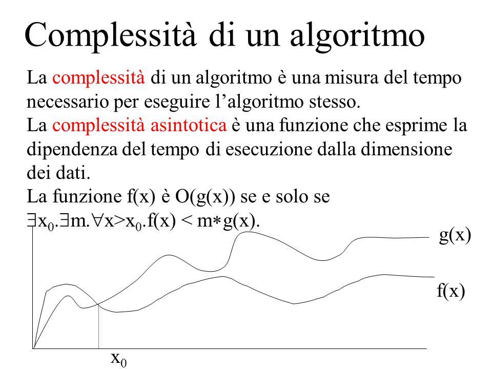 Come calcolare la complessità di un algoritmo A 1) individuare la dimensione dei dati n 2) individuare l'operazione principale O eseguita da A, nel senso che il numero di esecuzioni di tale operazione sia proporzionale al tempo totale di esecuzione di A 3) determinare una funzione che conti l'ordine di grandezza del numero di esecuzioni di O in dipendenza dalla dimensione dei dati.