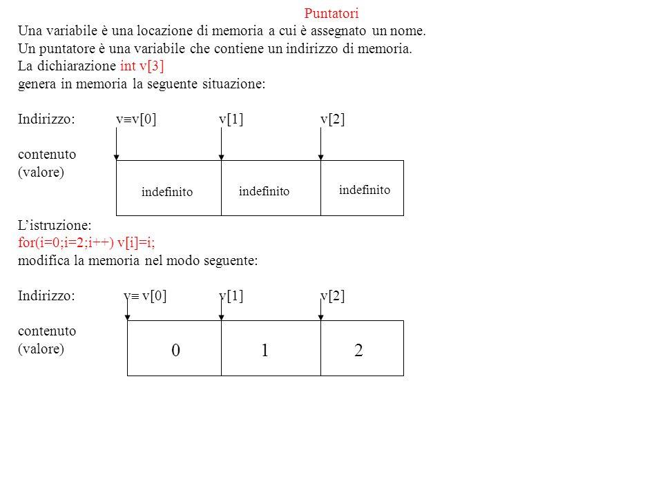 Le funzioni in C Dichiarazione di funzione: tipo_risultato nome_funzione(elenco dei parametri formali) { corpo della funzione } tipo_risultato: è il tipo del risultato della funzione void indica che la funzione dà un risultato indefinito; nome_funzione: identificatore o variabile; elenco dei parametri formali: per ogni parametro bisogna indicare il tipo e una variabile che ne definisce il nome.