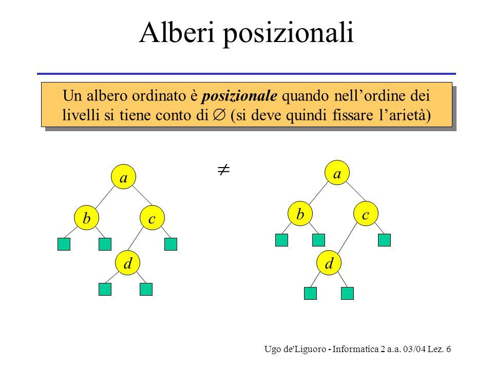 Ugo de'Liguoro - Informatica 2 a.a. 03/04 Lez. 6 Alberi posizionali Un albero ordinato è posizionale quando nell'ordine dei livelli si tiene conto di
