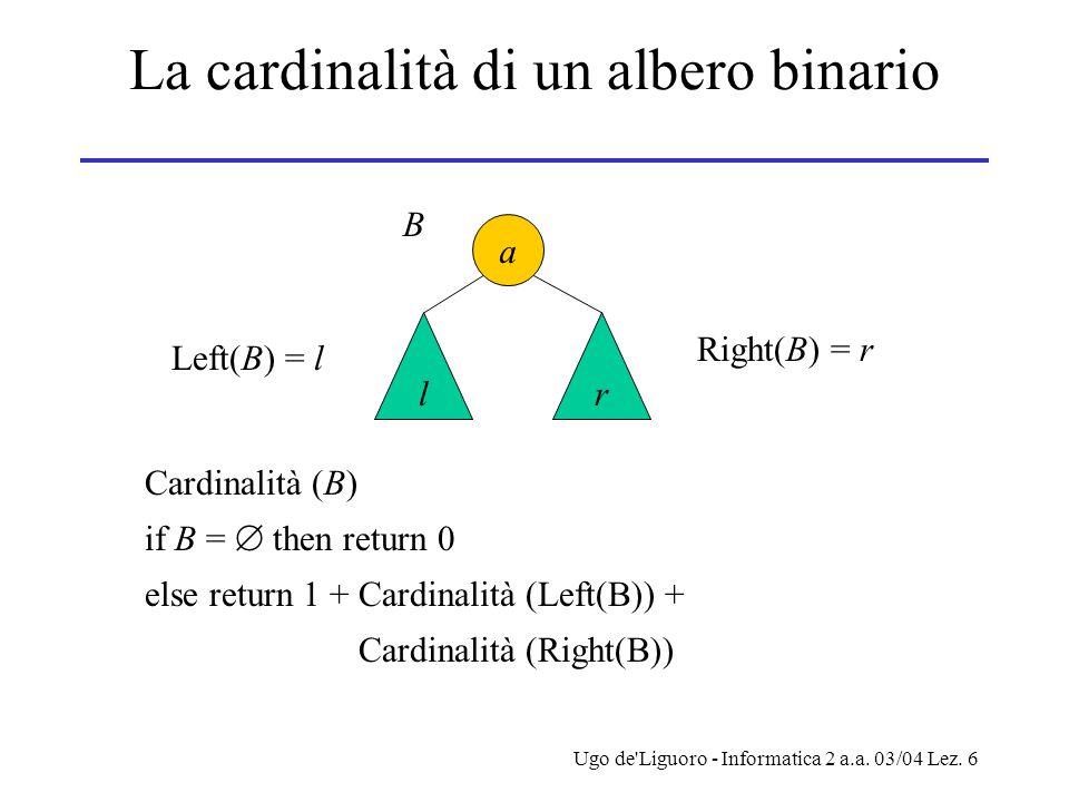 Ugo de'Liguoro - Informatica 2 a.a. 03/04 Lez. 6 La cardinalità di un albero binario Cardinalità (B) if B =  then return 0 else return 1 + Cardinalit