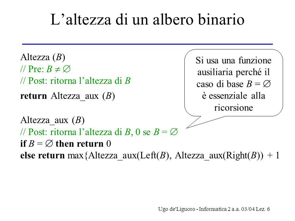Ugo de'Liguoro - Informatica 2 a.a. 03/04 Lez. 6 L'altezza di un albero binario Altezza (B) // Pre: B   // Post: ritorna l'altezza di B return Altez