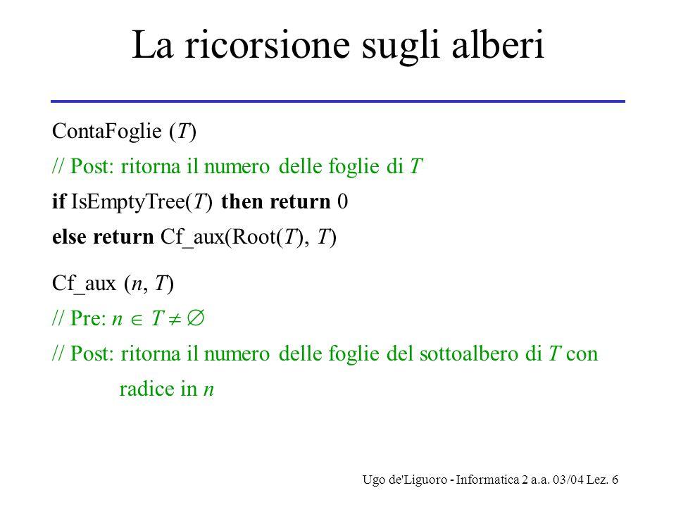 Ugo de'Liguoro - Informatica 2 a.a. 03/04 Lez. 6 La ricorsione sugli alberi ContaFoglie (T) // Post: ritorna il numero delle foglie di T if IsEmptyTre