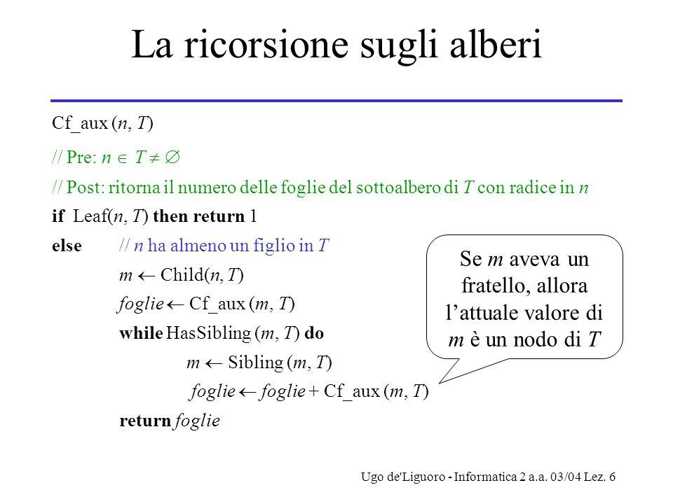 Ugo de'Liguoro - Informatica 2 a.a. 03/04 Lez. 6 La ricorsione sugli alberi Cf_aux (n, T) // Pre: n  T   // Post: ritorna il numero delle foglie de