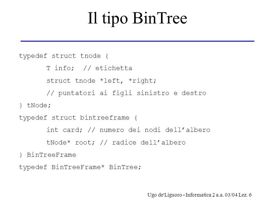 Ugo de'Liguoro - Informatica 2 a.a. 03/04 Lez. 6 Il tipo BinTree typedef struct tnode { T info; // etichetta struct tnode *left, *right; // puntatori