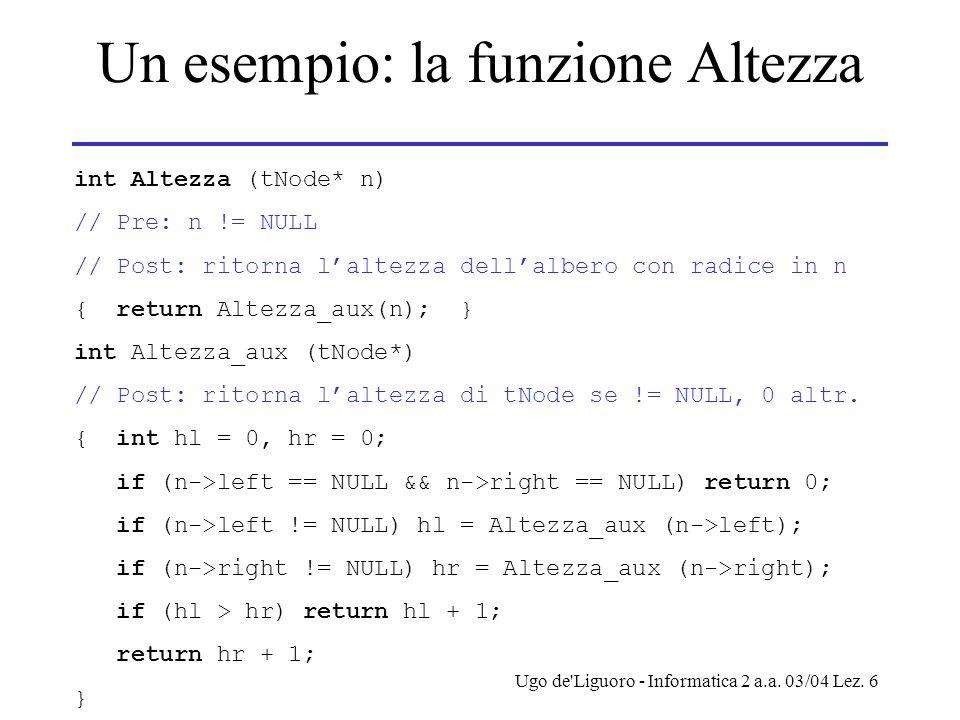 Ugo de'Liguoro - Informatica 2 a.a. 03/04 Lez. 6 Un esempio: la funzione Altezza int Altezza (tNode* n) // Pre: n != NULL // Post: ritorna l'altezza d