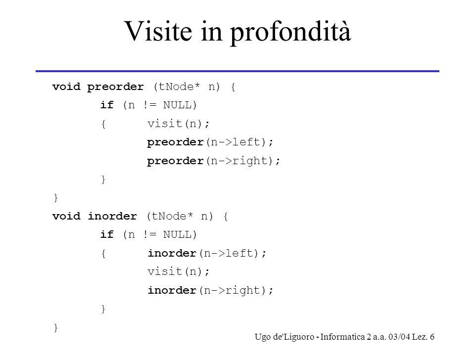 Ugo de'Liguoro - Informatica 2 a.a. 03/04 Lez. 6 Visite in profondità void preorder (tNode* n) { if (n != NULL) {visit(n); preorder(n->left); preorder