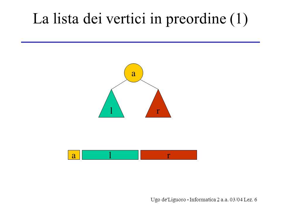 Ugo de'Liguoro - Informatica 2 a.a. 03/04 Lez. 6 La lista dei vertici in preordine (1) lr a lra