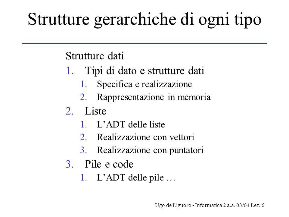 Ugo de'Liguoro - Informatica 2 a.a. 03/04 Lez. 6 Strutture gerarchiche di ogni tipo Strutture dati 1.Tipi di dato e strutture dati 1.Specifica e reali