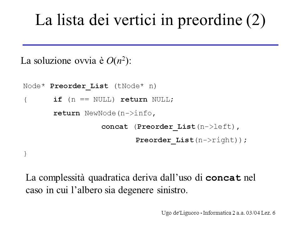Ugo de'Liguoro - Informatica 2 a.a. 03/04 Lez. 6 La lista dei vertici in preordine (2) Node* Preorder_List (tNode* n) {if (n == NULL) return NULL; ret
