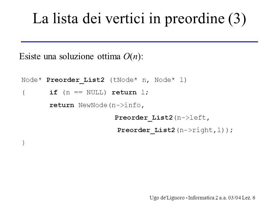 Ugo de'Liguoro - Informatica 2 a.a. 03/04 Lez. 6 La lista dei vertici in preordine (3) Node* Preorder_List2 (tNode* n, Node* l) {if (n == NULL) return