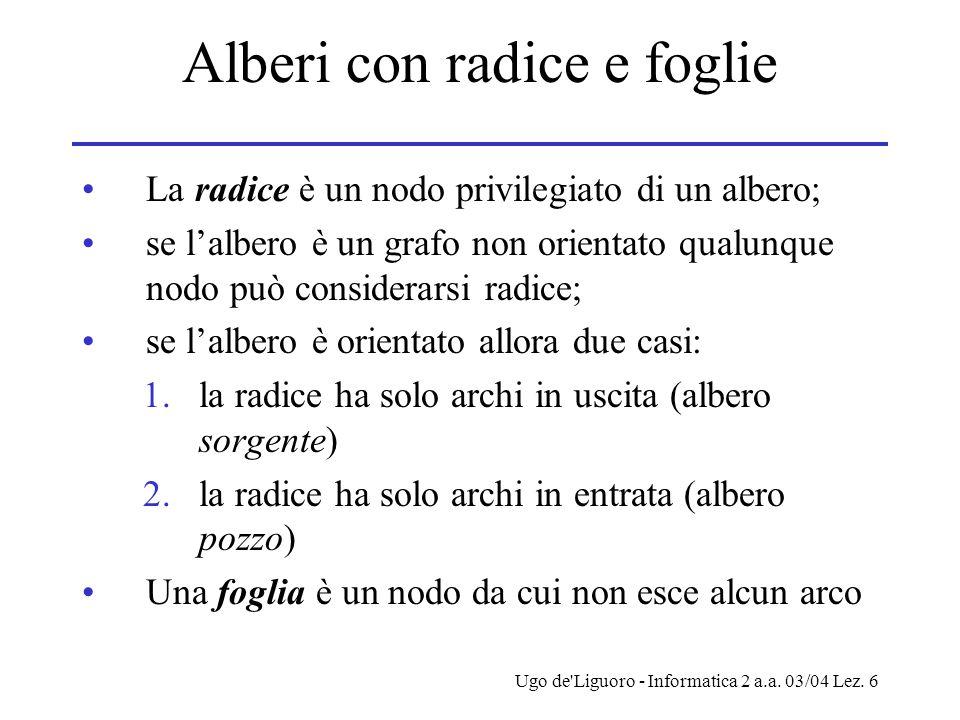 Ugo de'Liguoro - Informatica 2 a.a. 03/04 Lez. 6 Alberi con radice e foglie La radice è un nodo privilegiato di un albero; se l'albero è un grafo non