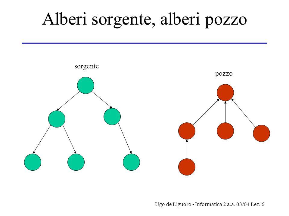 Ugo de Liguoro - Informatica 2 a.a. 03/04 Lez. 6 La lista dei vertici in preordine (1) lr a lra