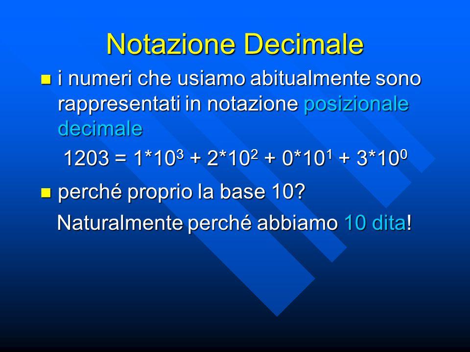 Notazione Decimale i numeri che usiamo abitualmente sono rappresentati in notazione posizionale decimale i numeri che usiamo abitualmente sono rappresentati in notazione posizionale decimale 1203 = 1*10 3 + 2*10 2 + 0*10 1 + 3*10 0 Naturalmente perché abbiamo 10 dita.