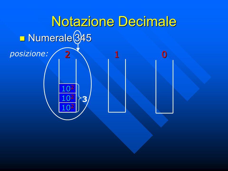 Notazione Decimale posizione:201 Numerale 345 Numerale 345 10 2 2 3