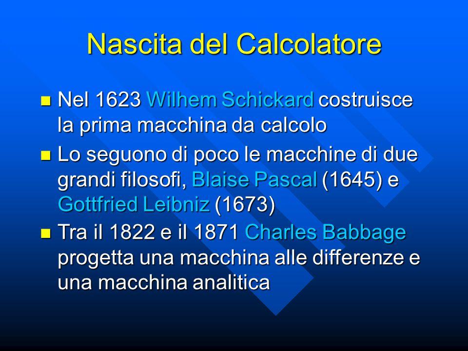 Nascita del Calcolatore Nel 1623 Wilhem Schickard costruisce la prima macchina da calcolo Nel 1623 Wilhem Schickard costruisce la prima macchina da calcolo Lo seguono di poco le macchine di due grandi filosofi, Blaise Pascal (1645) e Gottfried Leibniz (1673) Lo seguono di poco le macchine di due grandi filosofi, Blaise Pascal (1645) e Gottfried Leibniz (1673) Tra il 1822 e il 1871 Charles Babbage progetta una macchina alle differenze e una macchina analitica Tra il 1822 e il 1871 Charles Babbage progetta una macchina alle differenze e una macchina analitica