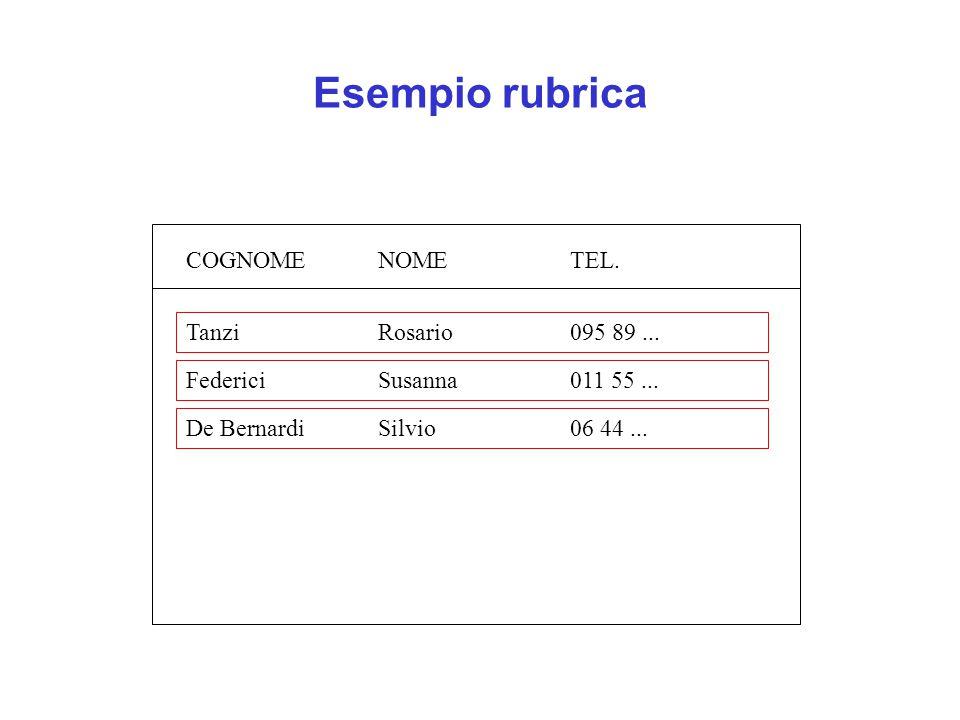 Esempio rubrica COGNOMENOMETEL. TanziRosario095 89... FedericiSusanna011 55... De BernardiSilvio06 44...