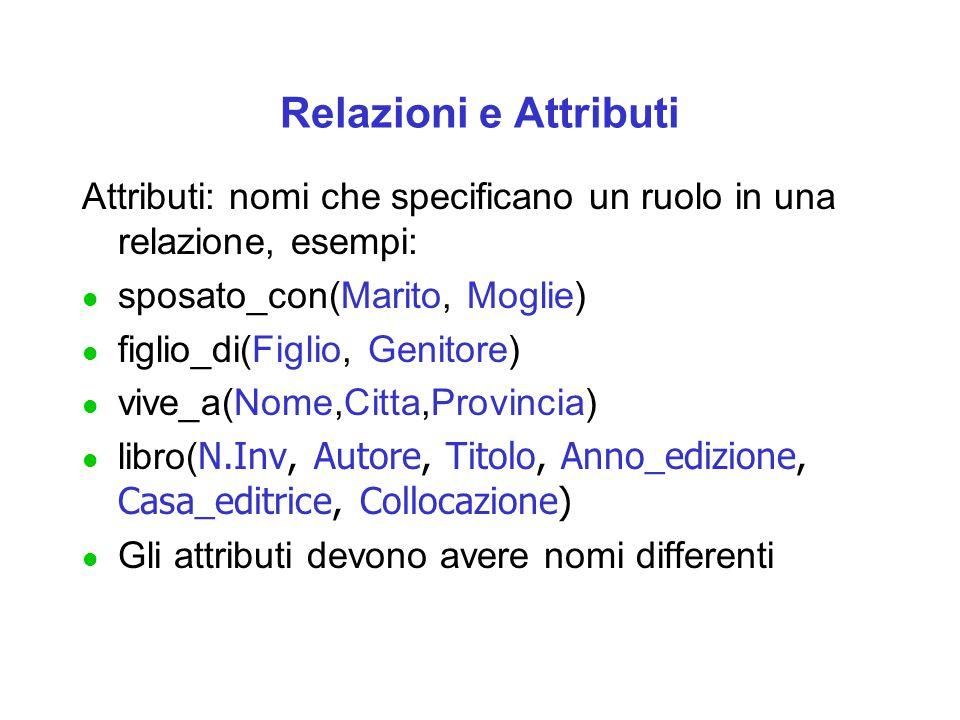 Relazioni e Attributi Attributi: nomi che specificano un ruolo in una relazione, esempi: l sposato_con(Marito, Moglie) l figlio_di(Figlio, Genitore) l
