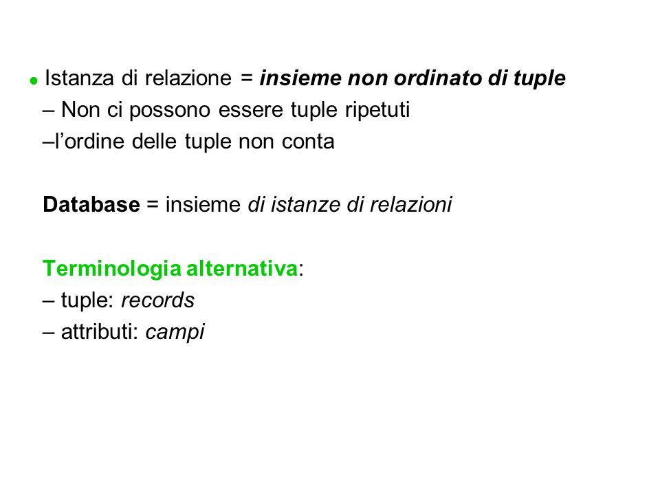 l Istanza di relazione = insieme non ordinato di tuple – Non ci possono essere tuple ripetuti –l'ordine delle tuple non conta Database = insieme di istanze di relazioni Terminologia alternativa: – tuple: records – attributi: campi