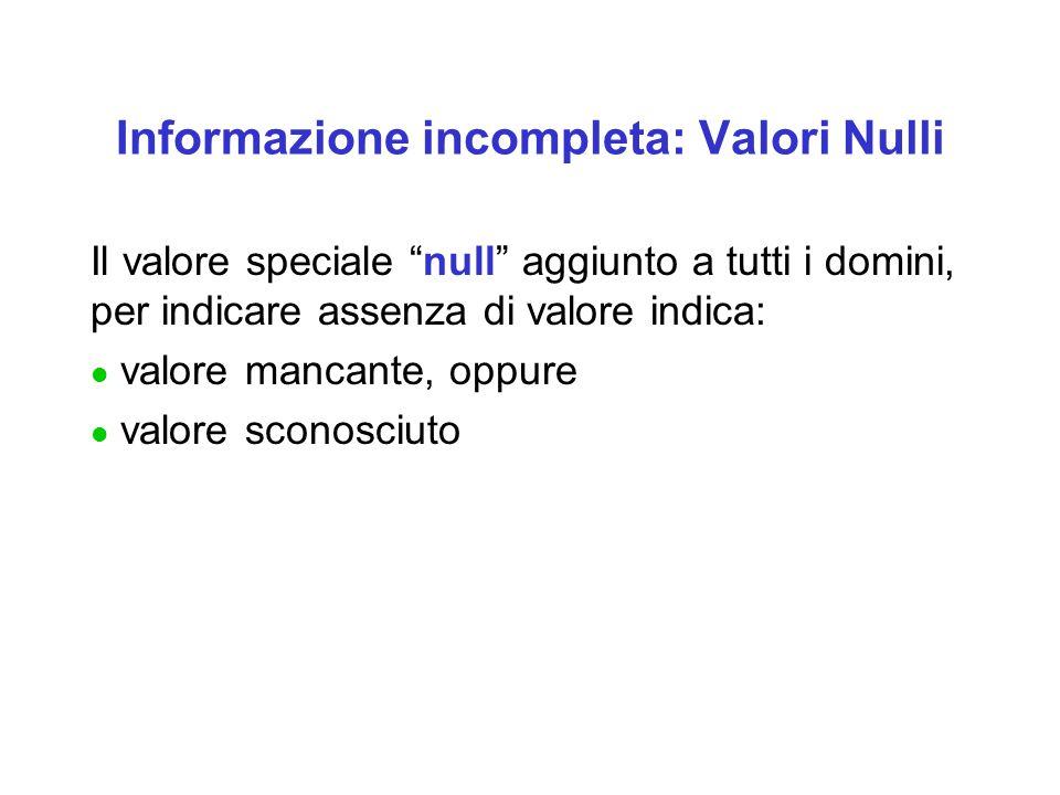 Informazione incompleta: Valori Nulli Il valore speciale null aggiunto a tutti i domini, per indicare assenza di valore indica: l valore mancante, oppure l valore sconosciuto