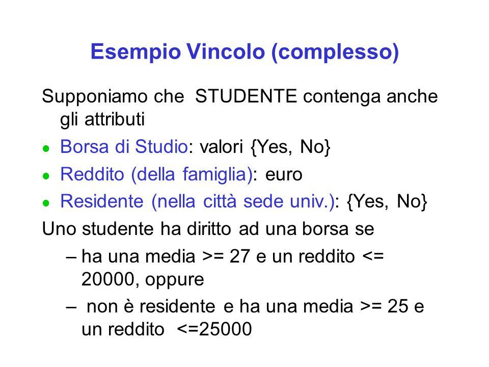 Esempio Vincolo (complesso) Supponiamo che STUDENTE contenga anche gli attributi l Borsa di Studio: valori {Yes, No} l Reddito (della famiglia): euro l Residente (nella città sede univ.): {Yes, No} Uno studente ha diritto ad una borsa se –ha una media >= 27 e un reddito <= 20000, oppure – non è residente e ha una media >= 25 e un reddito <=25000