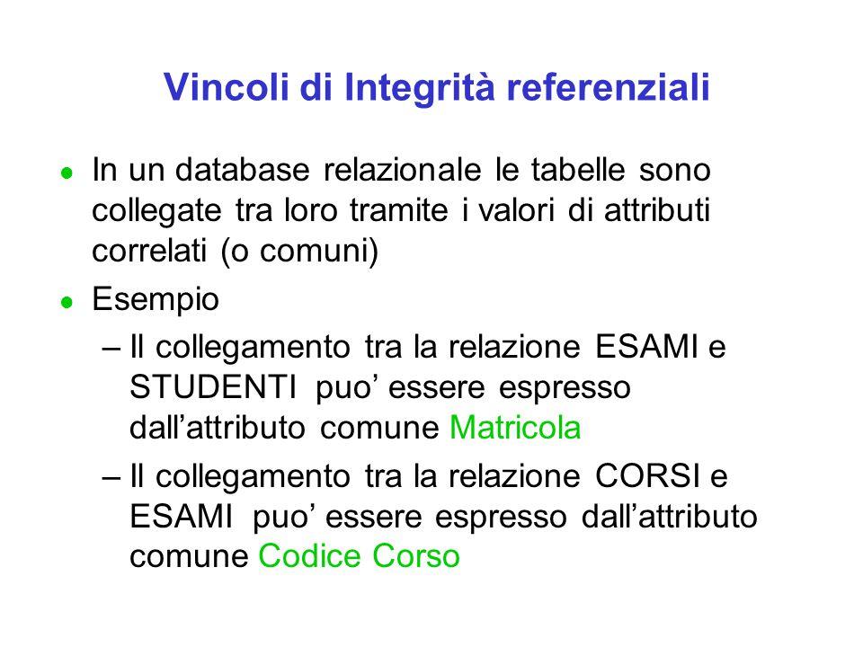 Vincoli di Integrità referenziali l In un database relazionale le tabelle sono collegate tra loro tramite i valori di attributi correlati (o comuni) l