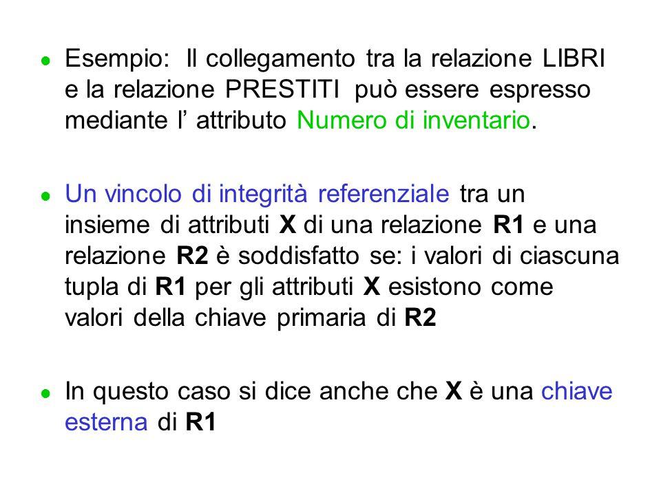 l Esempio: Il collegamento tra la relazione LIBRI e la relazione PRESTITI può essere espresso mediante l' attributo Numero di inventario. l Un vincolo