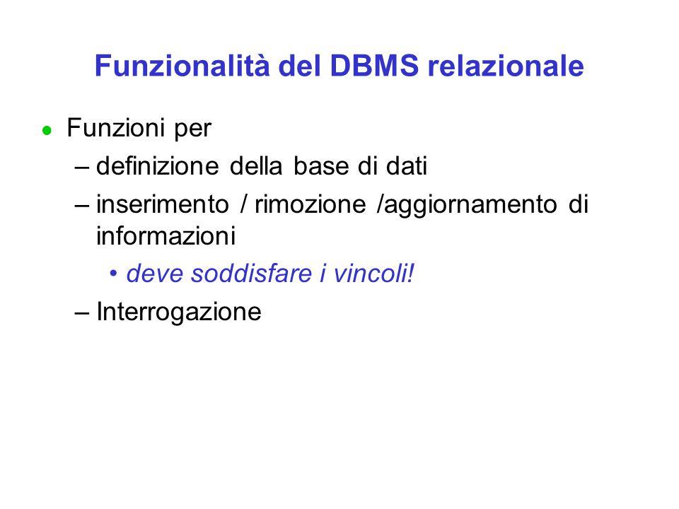 Funzionalità del DBMS relazionale l Funzioni per –definizione della base di dati –inserimento / rimozione /aggiornamento di informazioni deve soddisfa