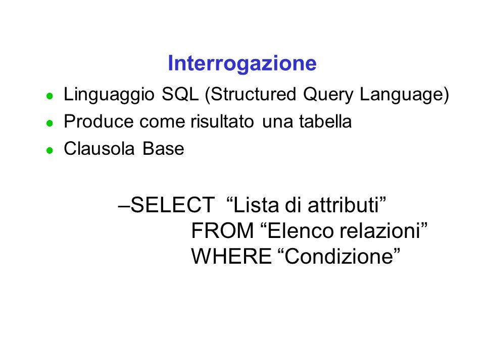 Interrogazione l Linguaggio SQL (Structured Query Language) l Produce come risultato una tabella l Clausola Base –SELECT Lista di attributi FROM Elenco relazioni WHERE Condizione