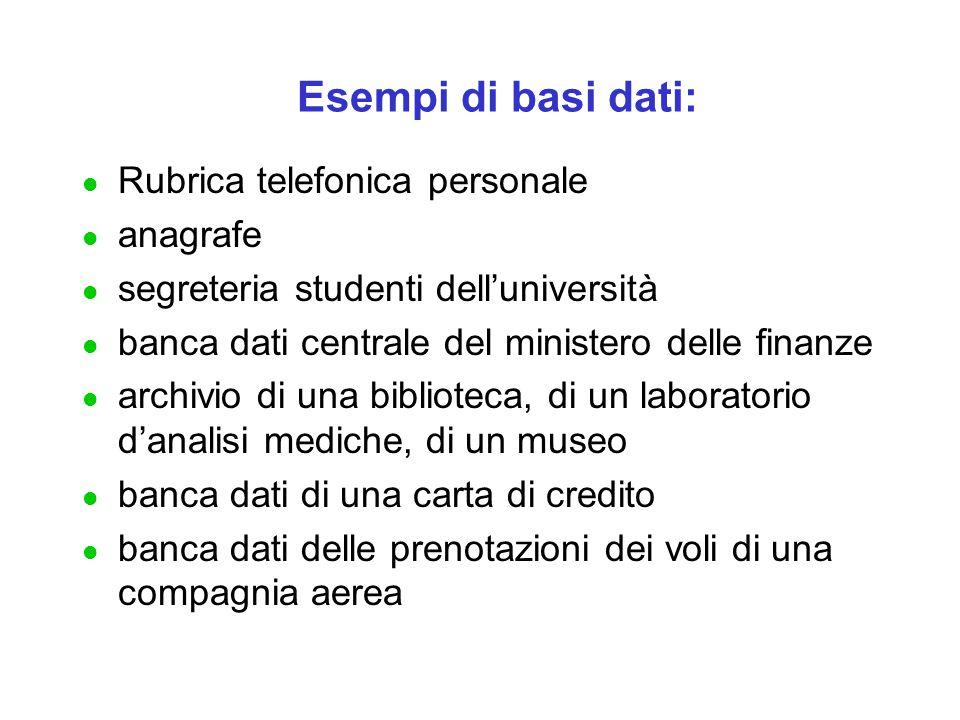 Esempi di basi dati: l Rubrica telefonica personale l anagrafe l segreteria studenti dell'università l banca dati centrale del ministero delle finanze