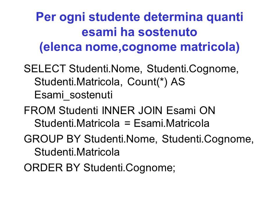 Per ogni studente determina quanti esami ha sostenuto (elenca nome,cognome matricola) SELECT Studenti.Nome, Studenti.Cognome, Studenti.Matricola, Coun