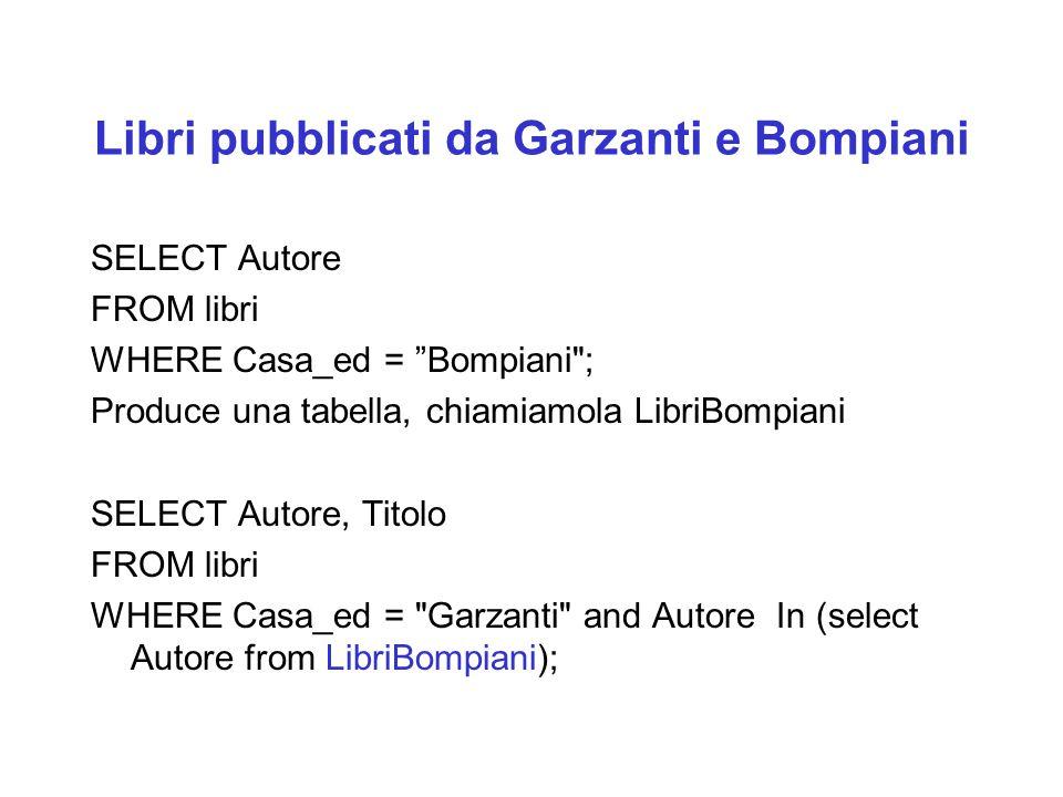 """Libri pubblicati da Garzanti e Bompiani SELECT Autore FROM libri WHERE Casa_ed = """"Bompiani"""