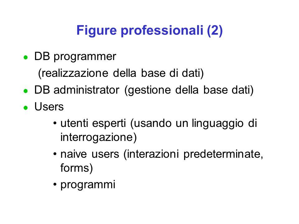 Figure professionali (2) l DB programmer (realizzazione della base di dati) l DB administrator (gestione della base dati) l Users utenti esperti (usando un linguaggio di interrogazione) naive users (interazioni predeterminate, forms) programmi
