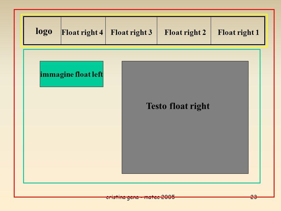 cristina gena - matec 200523 logo Float right 1Float right 2Float right 3Float right 4 immagine float left Testo float right