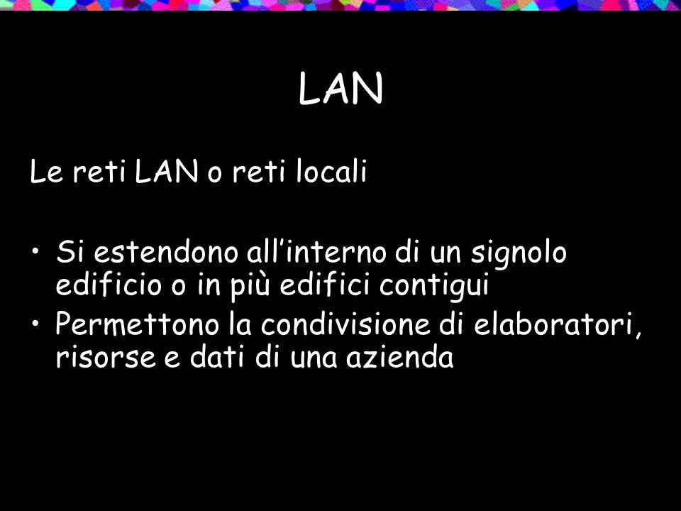 LAN Le reti LAN o reti locali Si estendono all'interno di un signolo edificio o in più edifici contigui Permettono la condivisione di elaboratori, ris