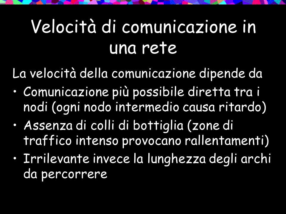 Velocità di comunicazione in una rete La velocità della comunicazione dipende da Comunicazione più possibile diretta tra i nodi (ogni nodo intermedio