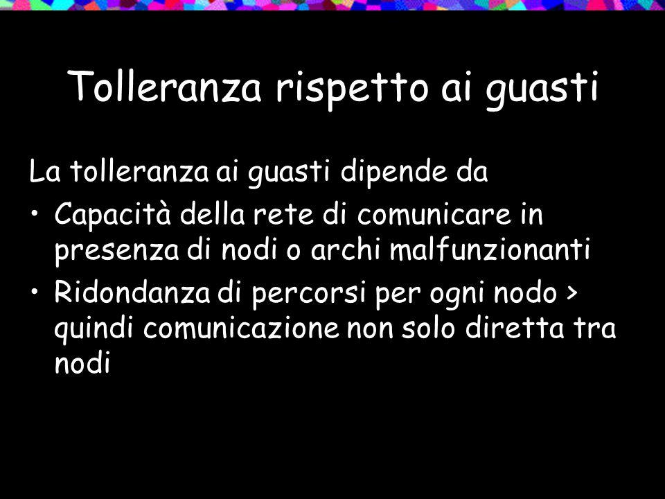 Tolleranza rispetto ai guasti La tolleranza ai guasti dipende da Capacità della rete di comunicare in presenza di nodi o archi malfunzionanti Ridondan