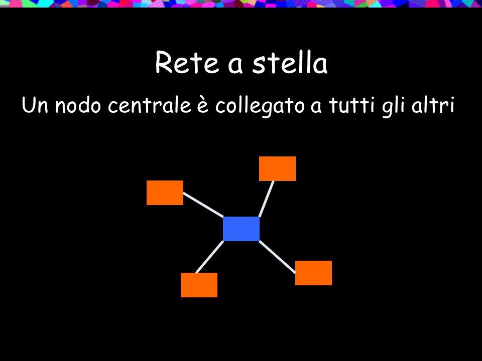 Rete a stella Un nodo centrale è collegato a tutti gli altri