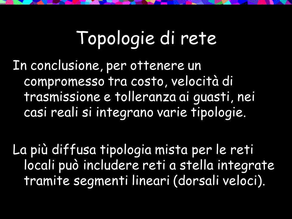 Topologie di rete In conclusione, per ottenere un compromesso tra costo, velocità di trasmissione e tolleranza ai guasti, nei casi reali si integrano